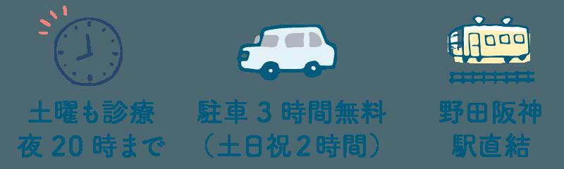 1/5 OPEN!12月から予約開始、駐車3時間(土日2時間)無料、野田阪神駅直結