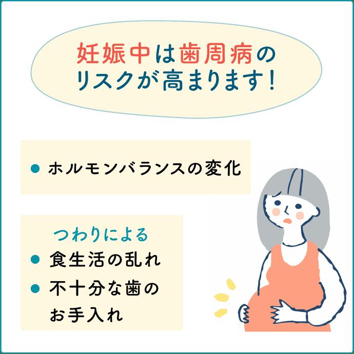 妊婦と歯周病のリスク